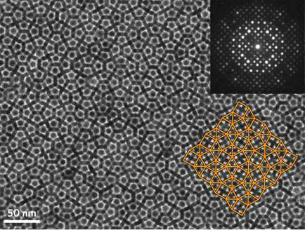 Researchers discover new rules for quasicrystals