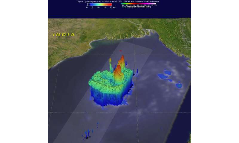 NASA analyzes Tropical Cyclone Kyant before its femise