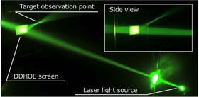 Researchers develop projection-type holographic 3-D display technology