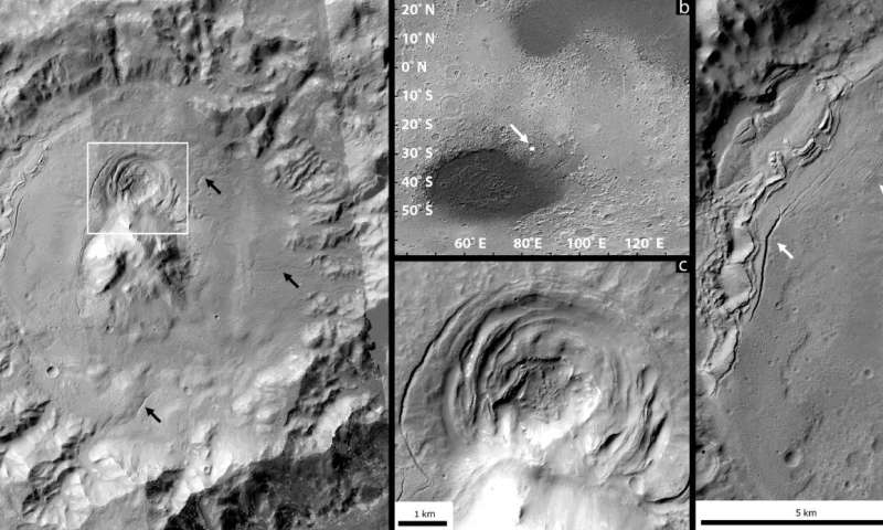 A funnel on mars could be a place to look for life