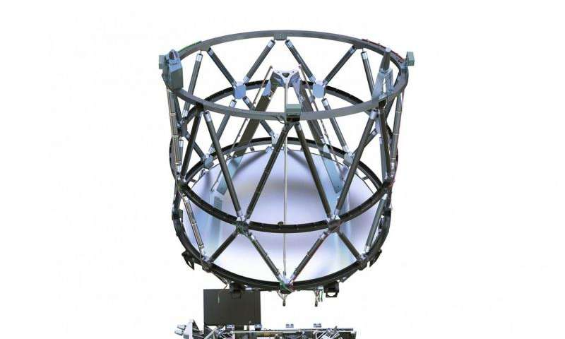 Aladin wind probe ready for Aeolus
