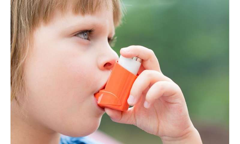 Children with asthma attacks triggered by colds less responsive to standard treatment
