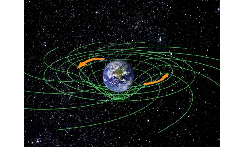 How strong is the force of gravity on Earth?