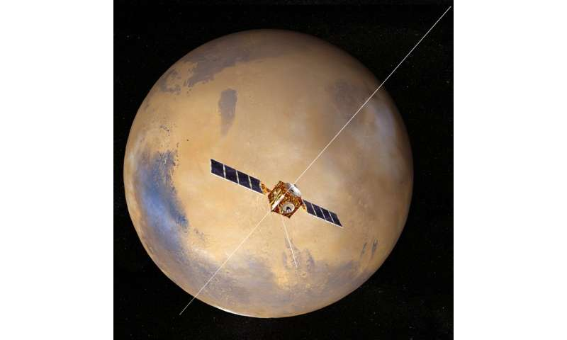 Mars' ionosphere shaped by crustal magnetic fields