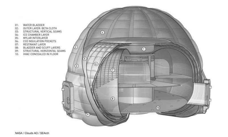 NASA might build an ice house on mars