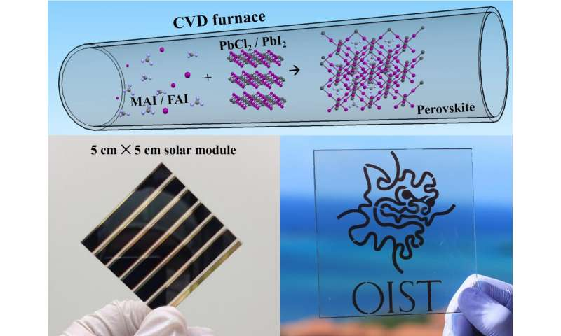 New advances in solar cell technology