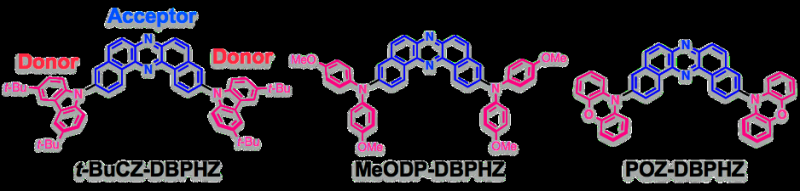 New thermally activated delayed fluorescence (TADF) materials developed
