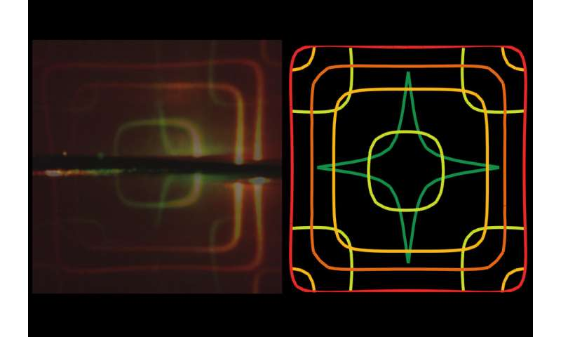Photonic crystals reveal their internal characteristics with new method