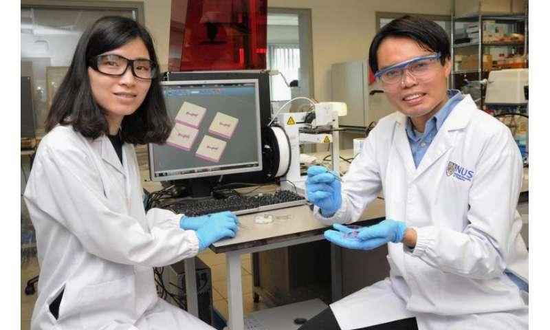 Printing customised pills for personalised medicine