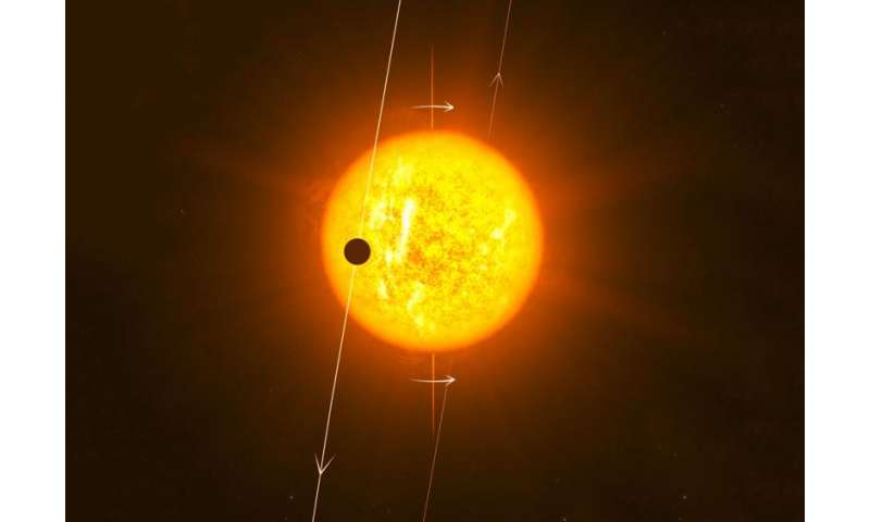Stars with planets on strange orbits: what's going on?