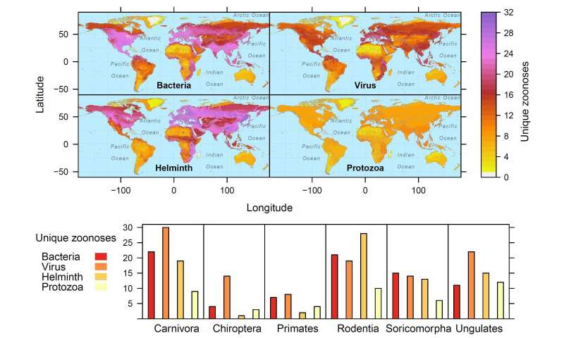 These maps reveal where rats, monkeys, and other mammals may pass diseases on to humans