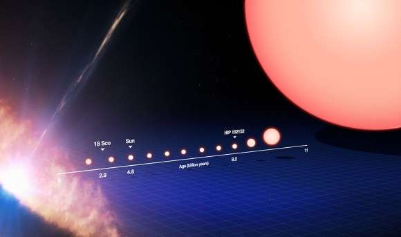 Will Earth survive when the sun becomes a red giant?