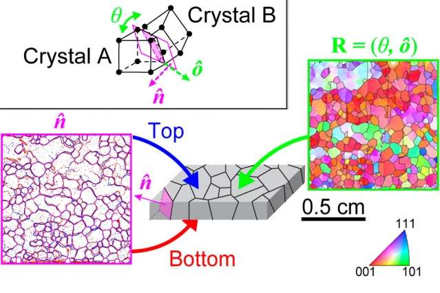New technique provides detailed views of metals' crystal structure