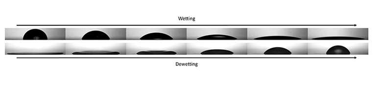 Researchers make breakthrough in dewetting surfaces