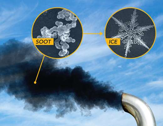Researchers used diesel pollution to understand how soot forms ice in cirrus clouds