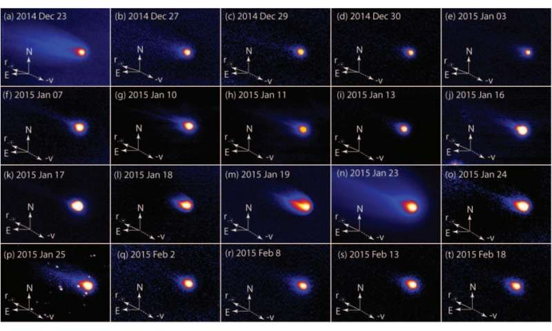 Astronomers observe outburst of comet 15P/Finlay