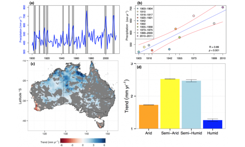 Australia's 'great green boom' of 2010-11 has been undone by drought