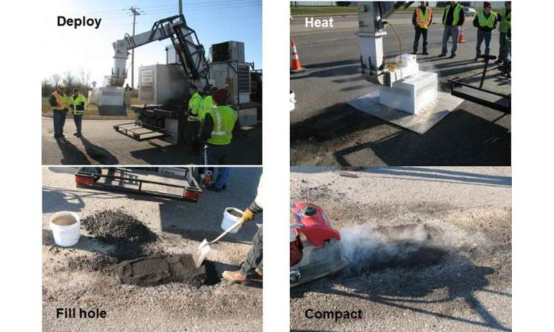 Microwave repairs might annihilate zombie potholes once and for all