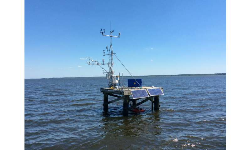 Researchers find higher than expected carbon emissions from inland waterways