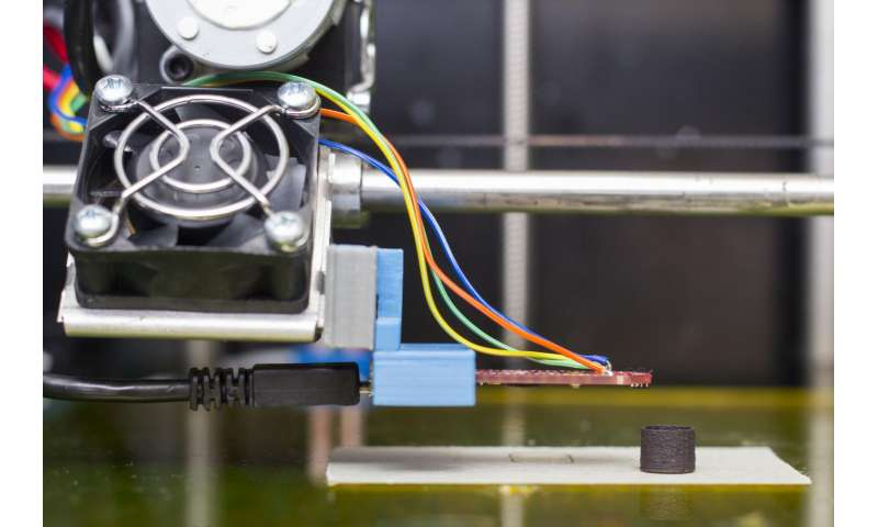 3-D-printed magnets