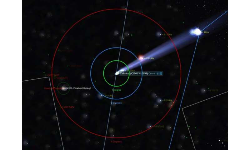 Comet US10 catalina—the final act
