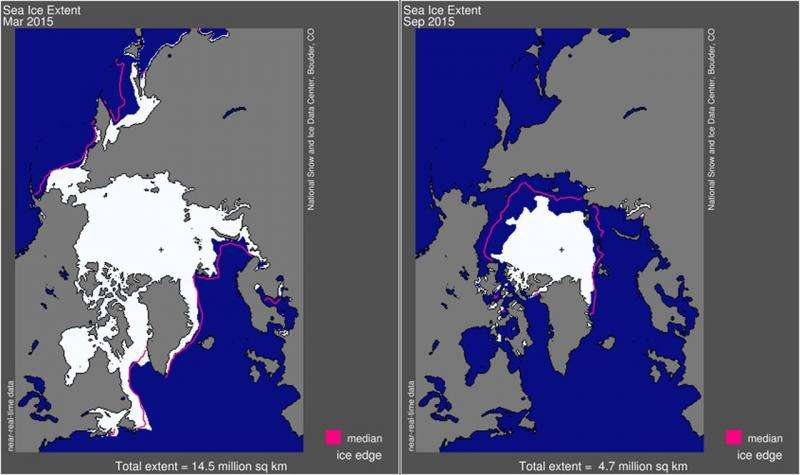 Tracking the amount of sea ice from the Greenland ice sheet