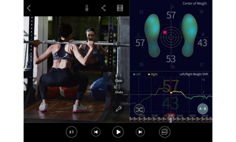 Train smarter and coach better with IOFIT