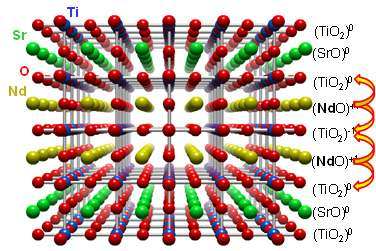 Scientists discover a way to control the electrical current in a new ultra-thin layered material
