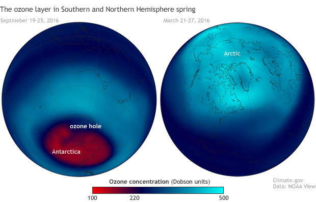 4 ways the ozone hole is linked to climate, and 1 way it isn't