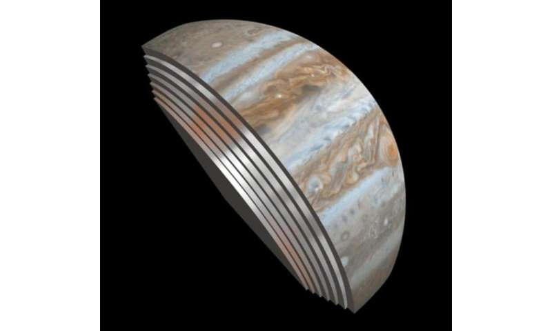 It's been a turbulent start, but Juno is now delivering spectacular insights into Jupiter