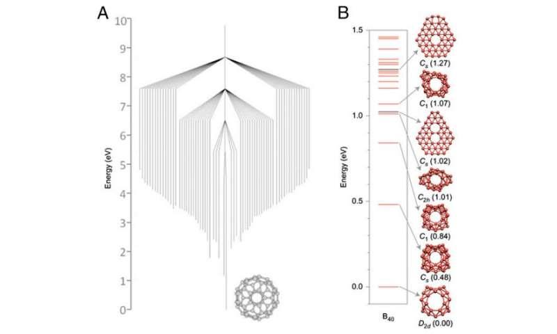 Criteria to predict experimentally stable allotropes