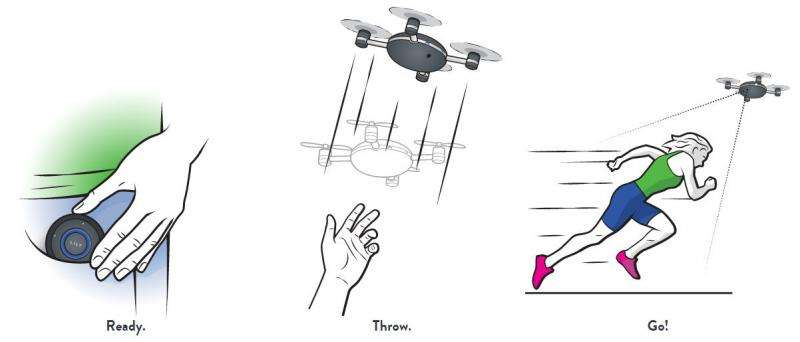 This will be the year of flying cameras from Lily