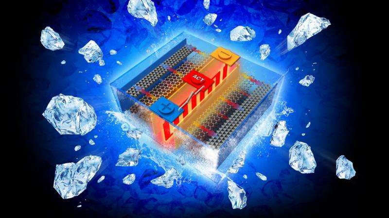 Self-heating lithium-ion battery could beat the winter woes