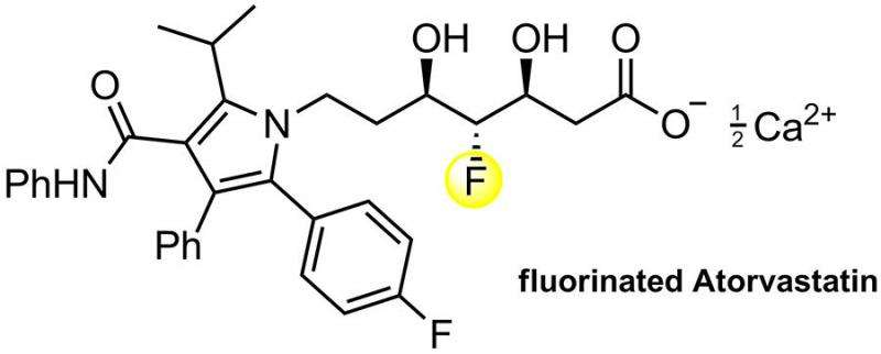 Synthetic strategy for enantioselective aldol reactions with fluoroacetate