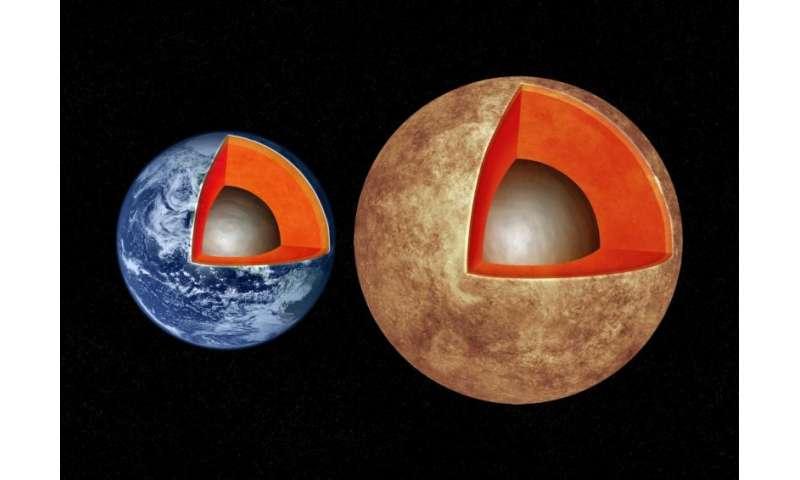 Earth-like Planets Have Earth-like Interiors