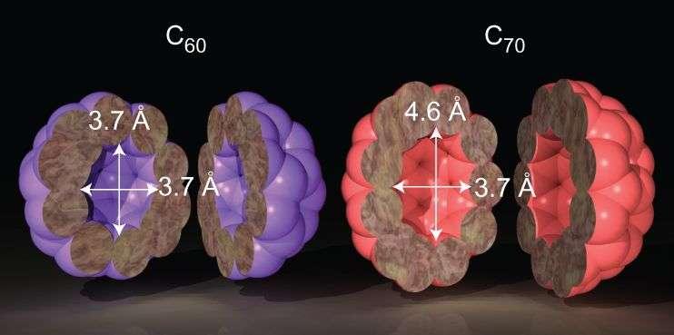 Water dimer captured inside a fullerene-C70