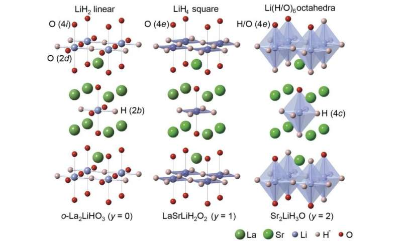 Hydride-ion conduction makes its first appearance