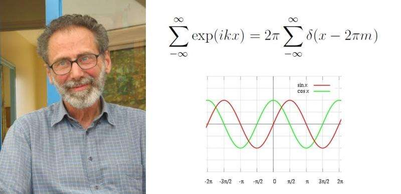 Mathematician finds his 'new' solution to Poisson formula problem buried in 1959 paper