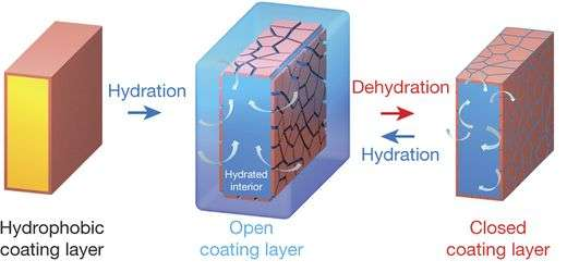 Nanocrack coating allows membranes to work in high temperature, low humidity environments