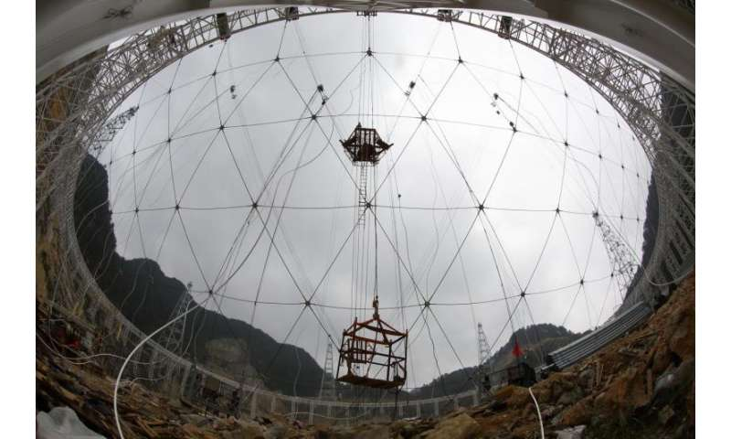 The technology behind the Five hundred metre Aperture Spherical Telescope (FAST)
