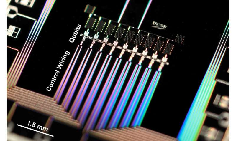 Google combines two main quantum computing ideas in one computer