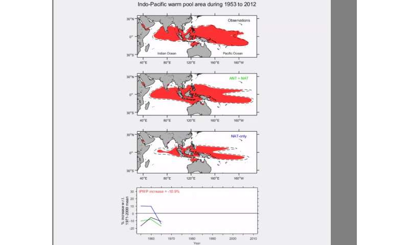 Study: climate change warming Asian waters, altering monsoon