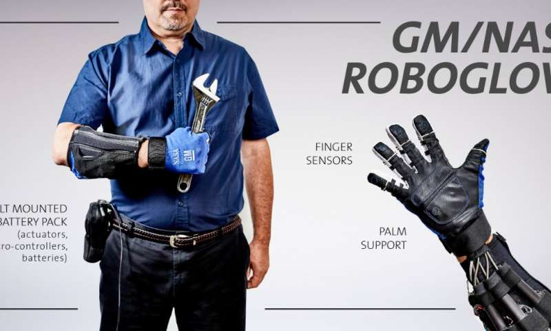 Hand in this glove could cut operator fatigue