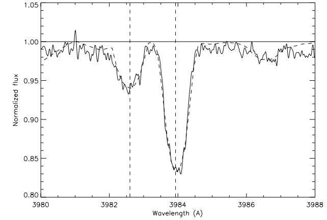 HD 30963 is a chemically peculiar star, study finds