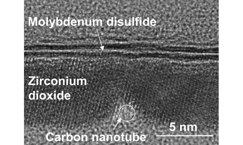 Researchers use novel materials to build smallest transistor with 1-nanometer carbon nanotube gate