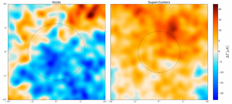 Cosmological mystery solved by largest ever map of voids and superclusters