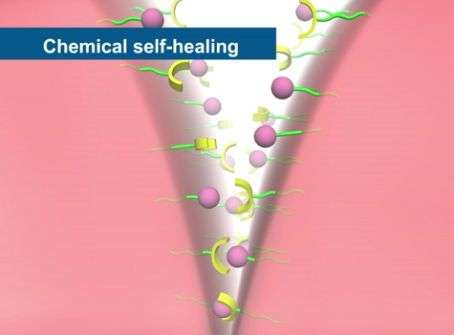 Self-healing materials for semi-dry conditions