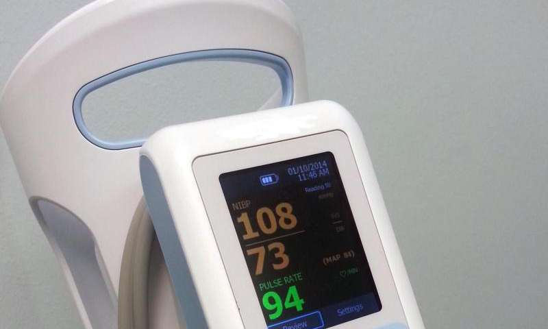 Childhood adversity linked to blood pressure dysfunction