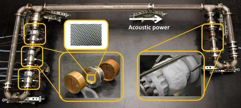 Innovative refrigerator developed using multistage sound wave engine