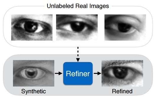 Apple research paper is from vision expert and team